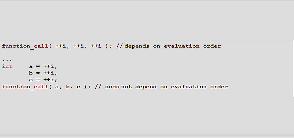 Order of evaluation in C, Objective C and C++